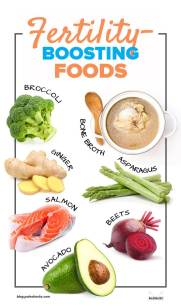 Fertility-Boosting-Foods-infog