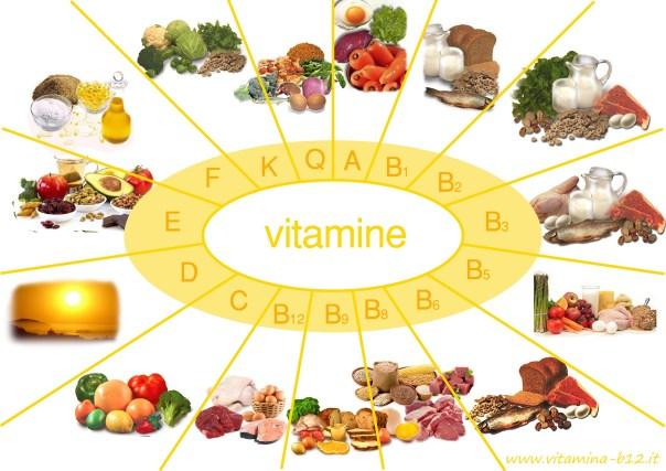 Vitamine  et Mineral