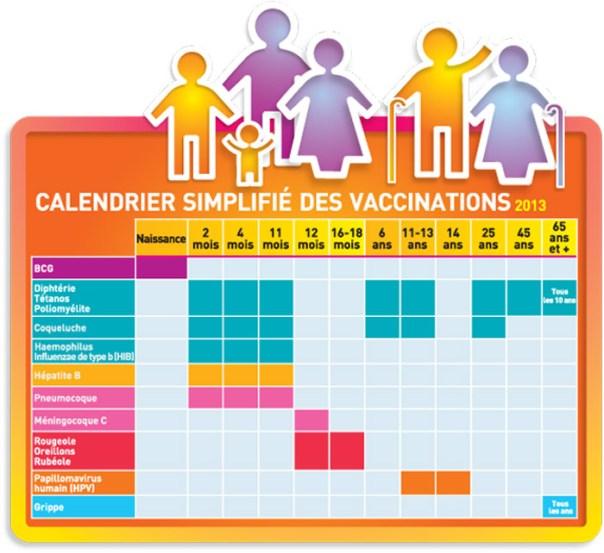 vaccination calendrier